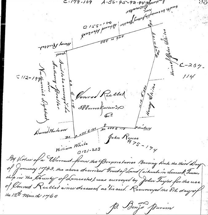 Rutter farm 1760 survey